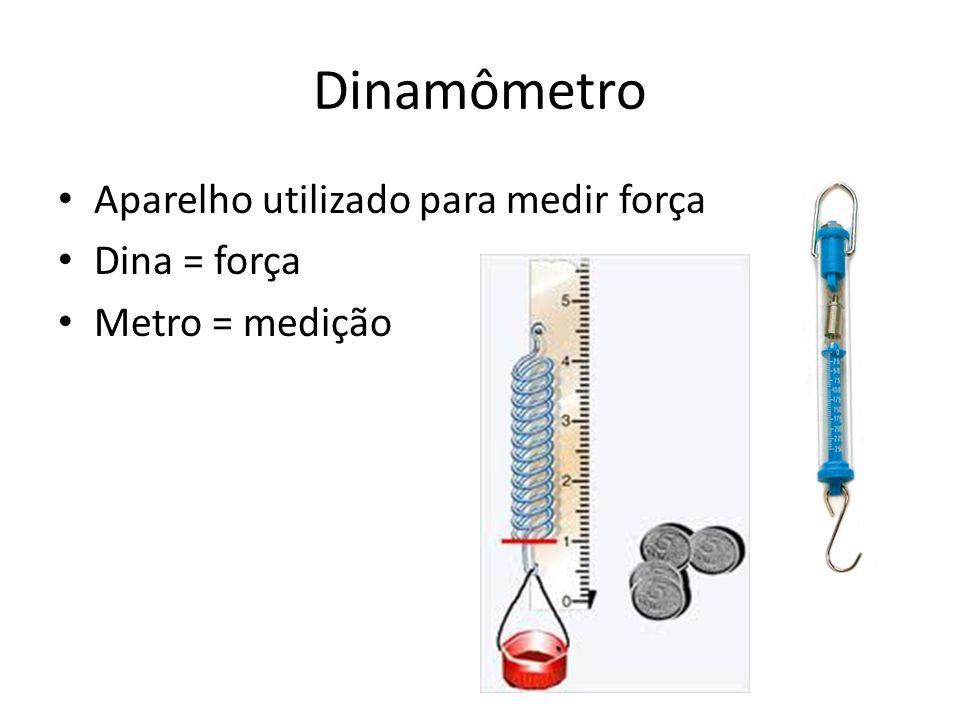 Dinamômetro Aparelho utilizado para medir força Dina = força