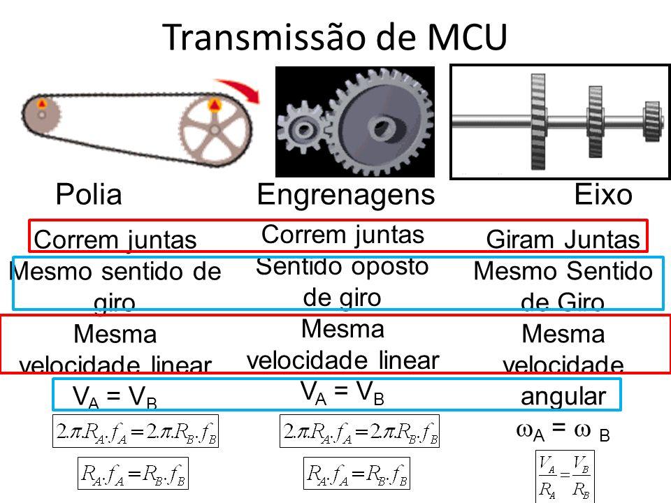 Transmissão de MCU Polia Engrenagens Eixo Correm juntas