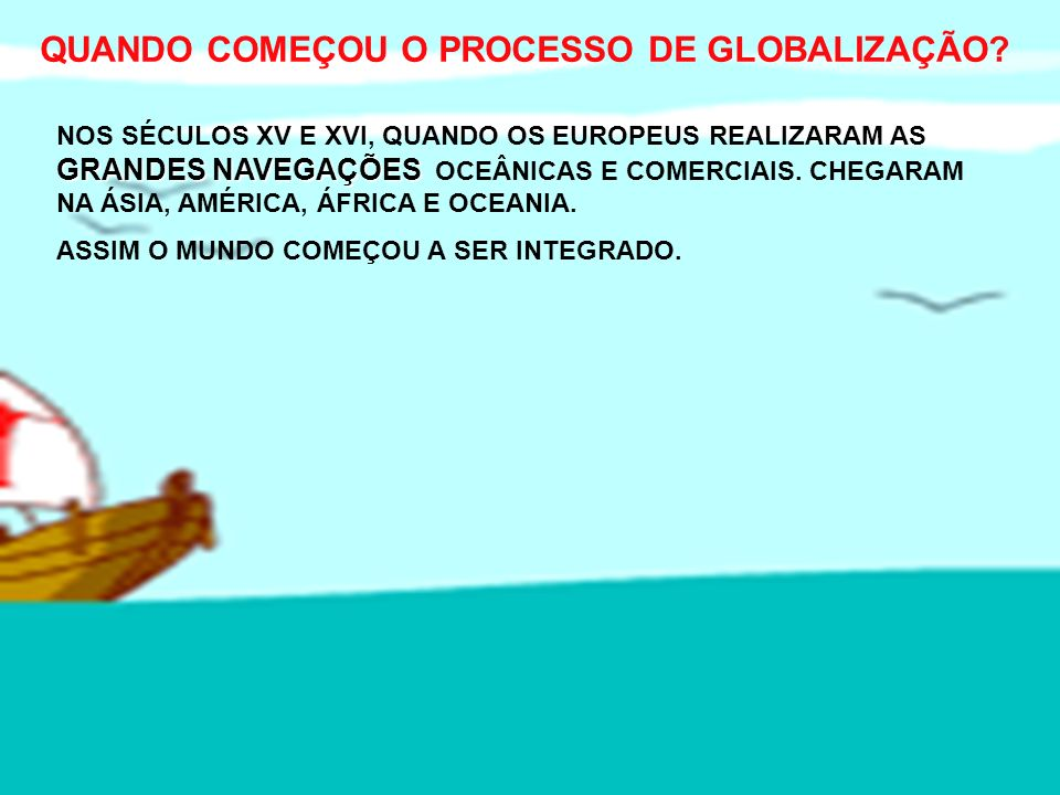 QUANDO COMEÇOU O PROCESSO DE GLOBALIZAÇÃO