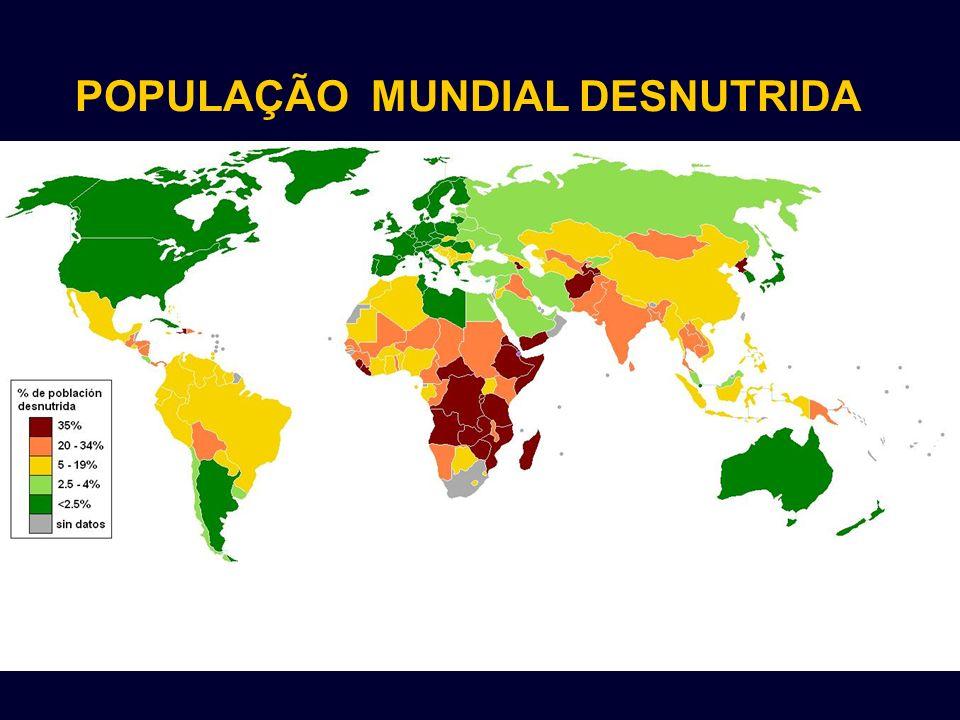 POPULAÇÃO MUNDIAL DESNUTRIDA