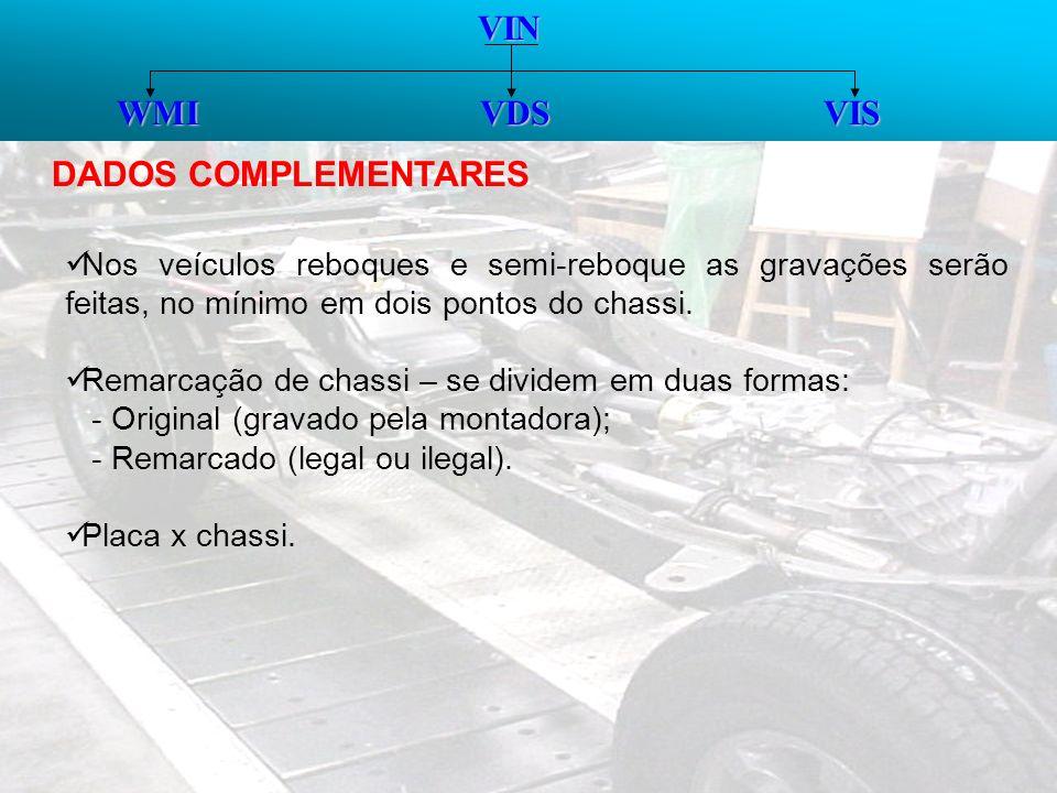 VIN WMI VDS VIS DADOS COMPLEMENTARES