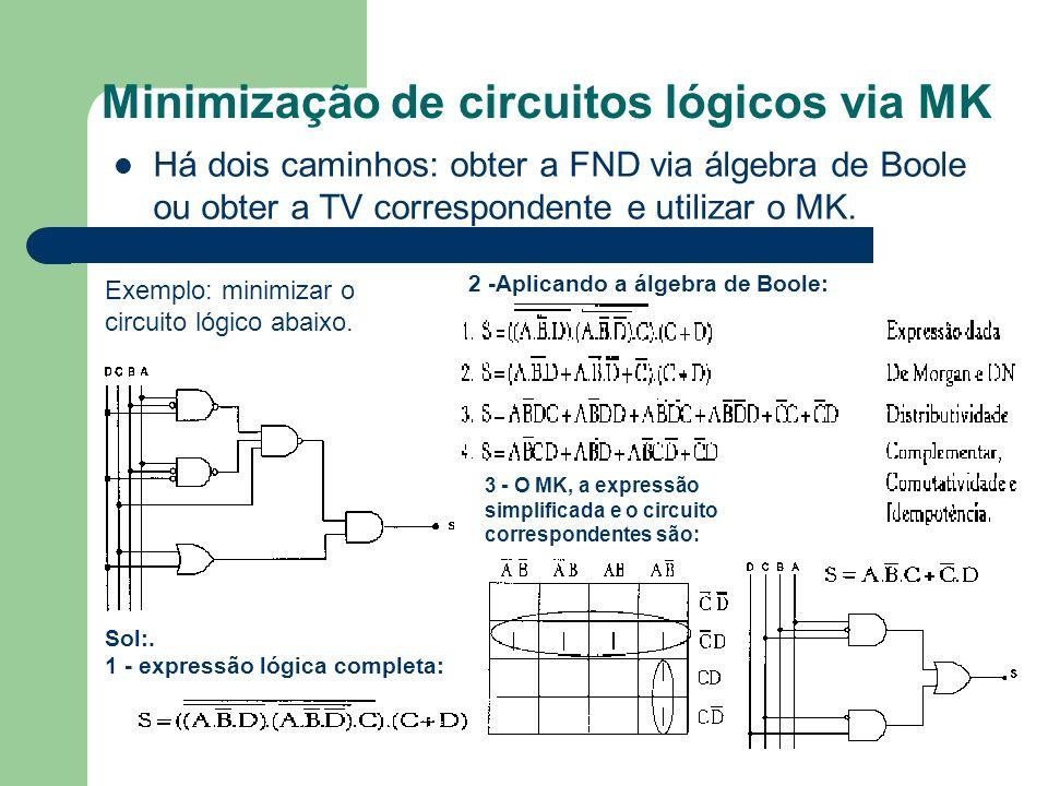 Minimização de circuitos lógicos via MK