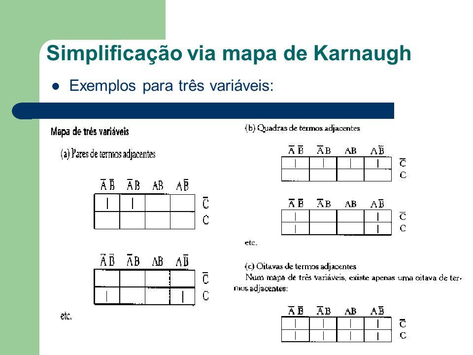 Simplificação via mapa de Karnaugh
