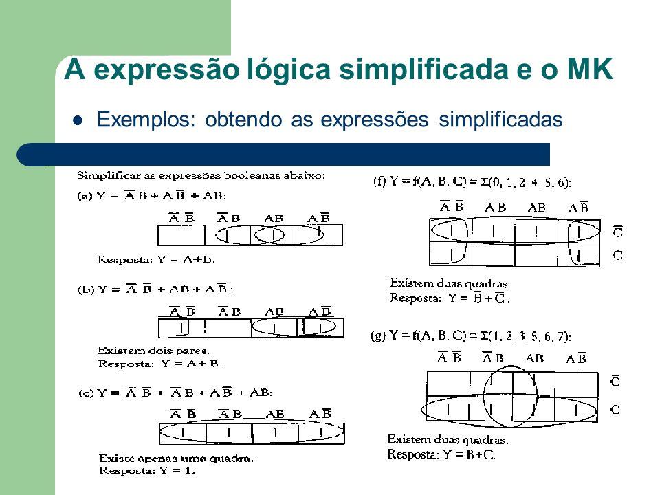 A expressão lógica simplificada e o MK