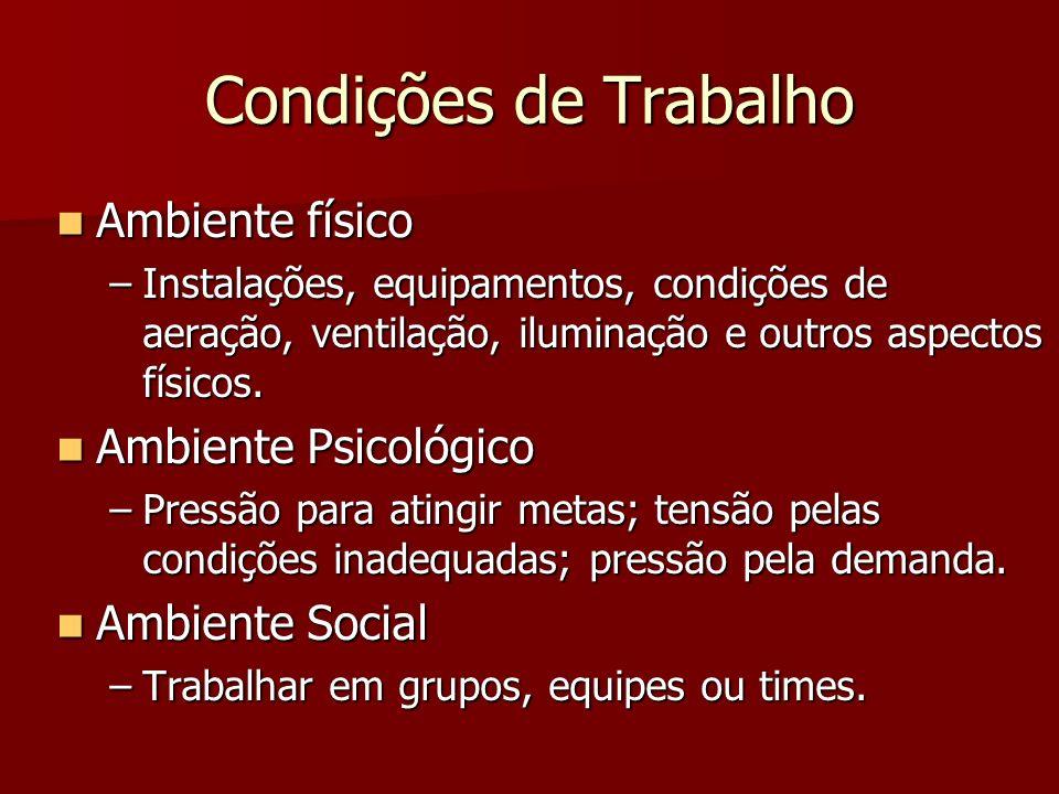 Condições de Trabalho Ambiente físico Ambiente Psicológico