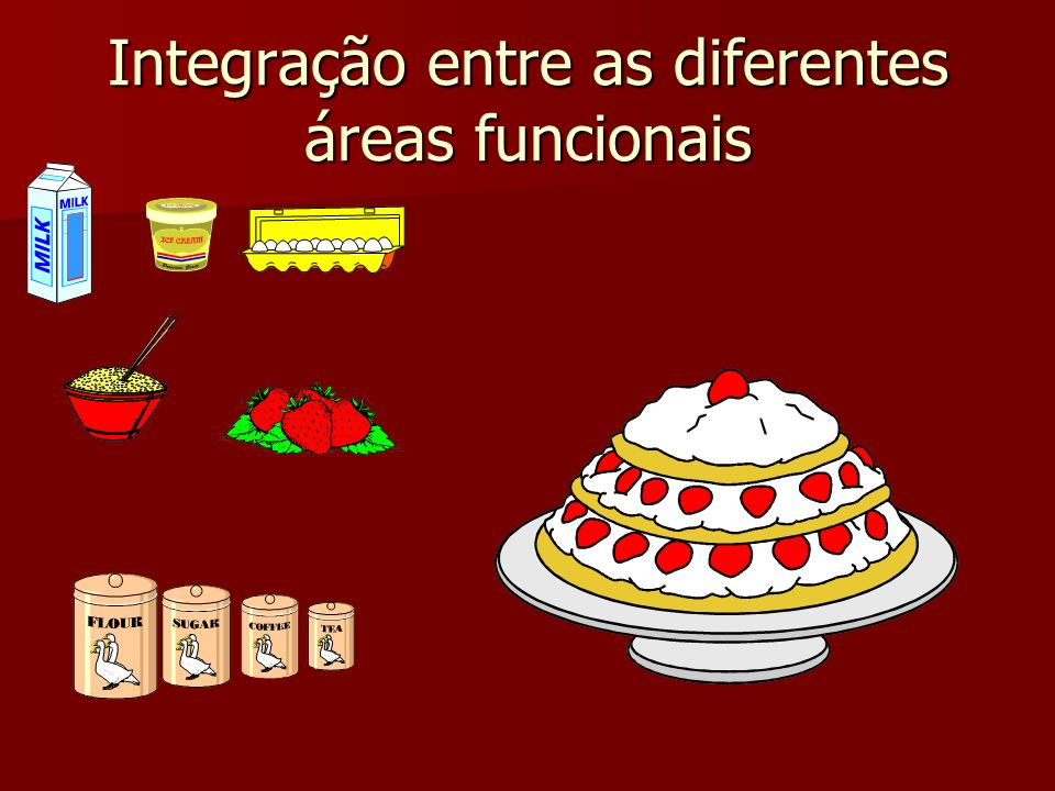 Integração entre as diferentes áreas funcionais
