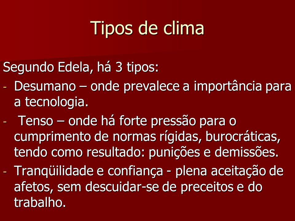 Tipos de clima Segundo Edela, há 3 tipos:
