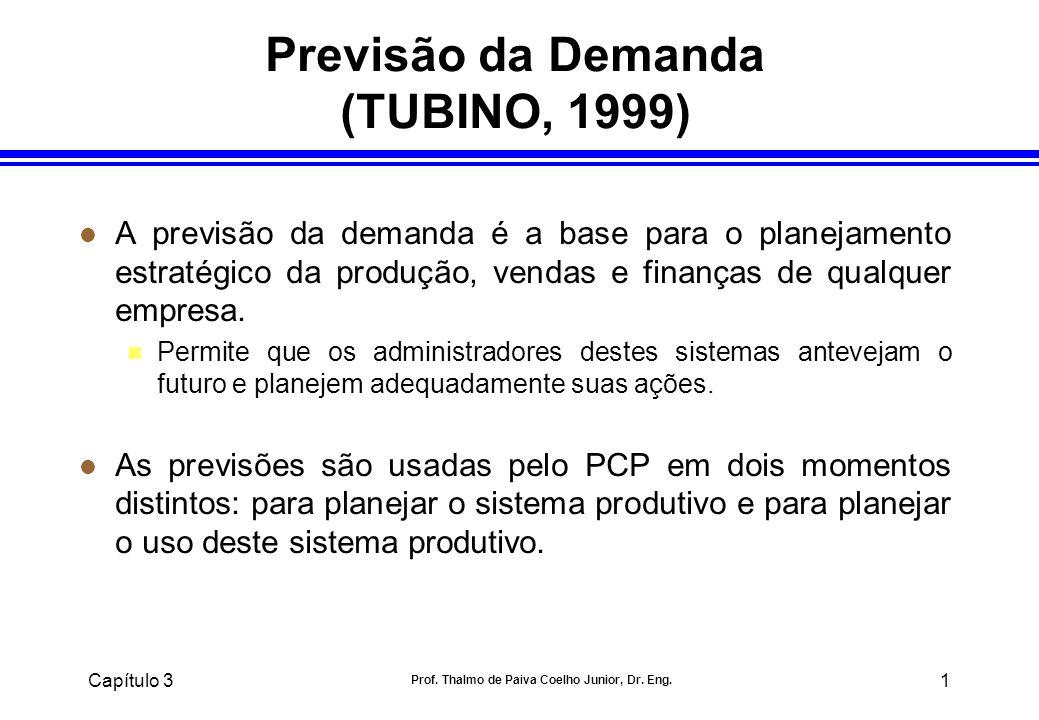 Previsão da Demanda (TUBINO, 1999)