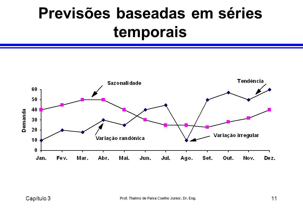 Previsões baseadas em séries temporais