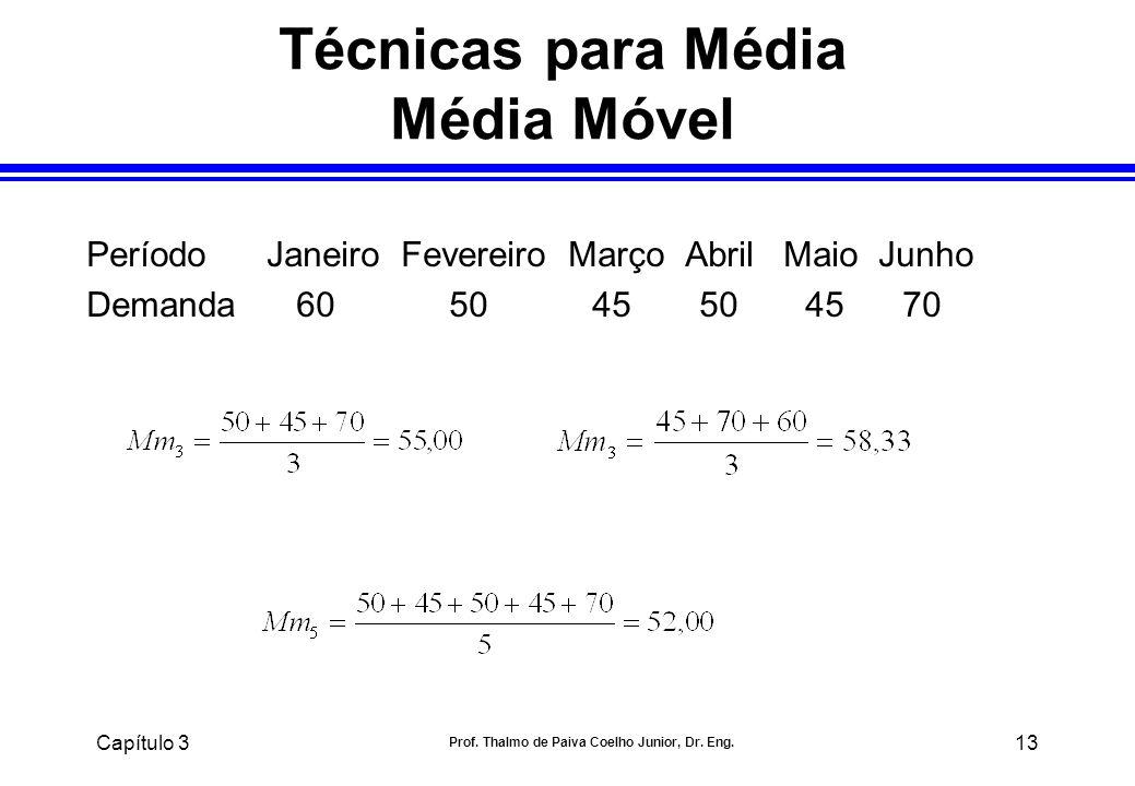 Técnicas para Média Média Móvel