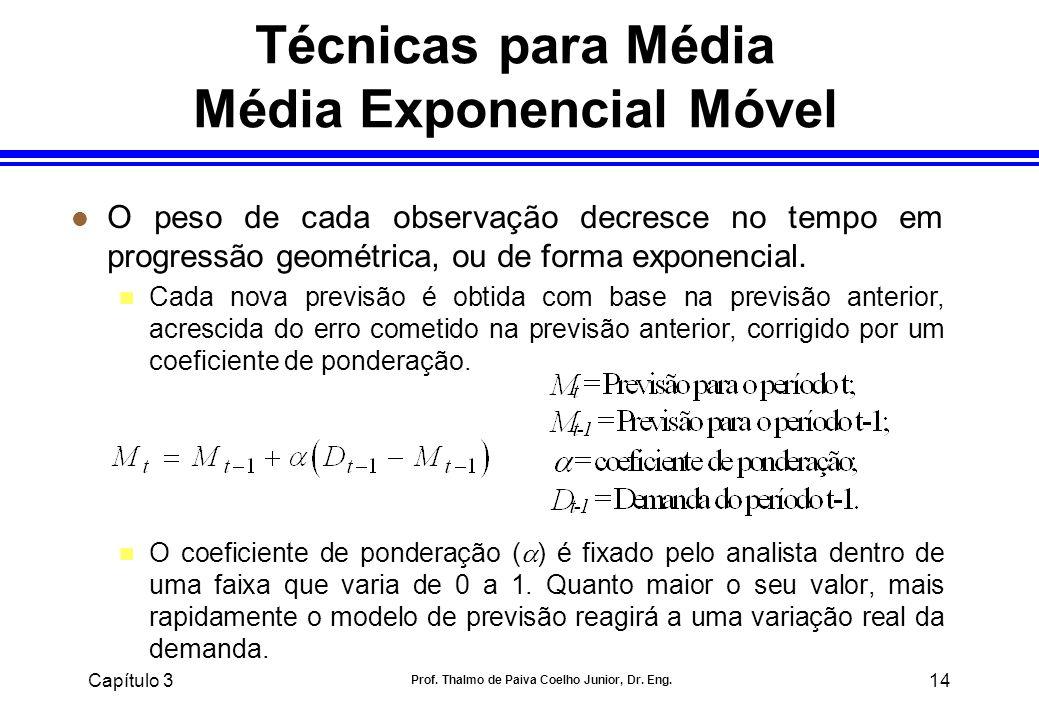 Técnicas para Média Média Exponencial Móvel