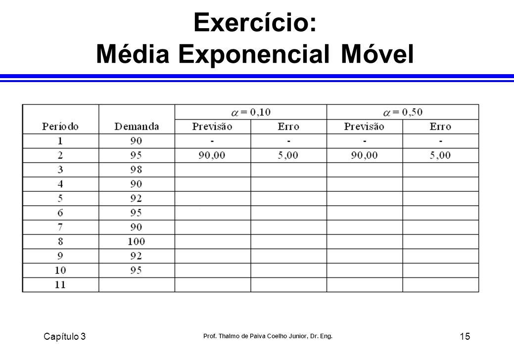 Exercício: Média Exponencial Móvel