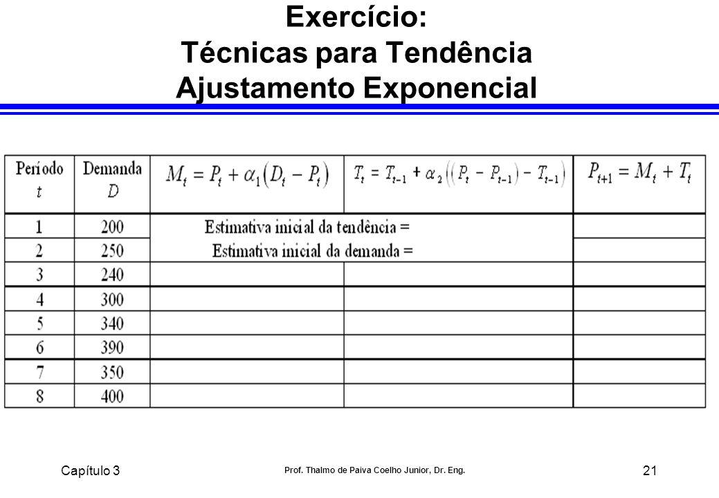 Exercício: Técnicas para Tendência Ajustamento Exponencial