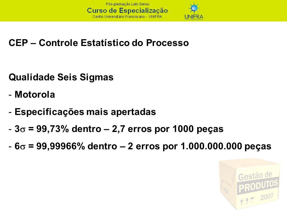 CEP – Controle Estatístico do Processo