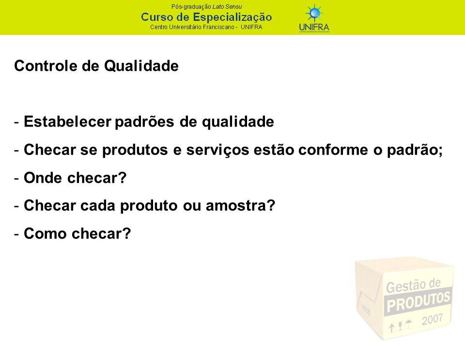 Controle de Qualidade Estabelecer padrões de qualidade. Checar se produtos e serviços estão conforme o padrão;