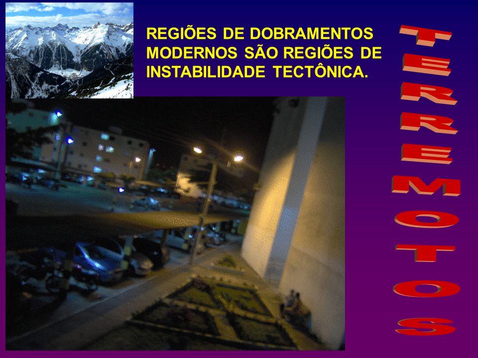 REGIÕES DE DOBRAMENTOS MODERNOS SÃO REGIÕES DE INSTABILIDADE TECTÔNICA.
