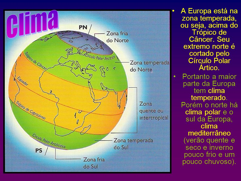 Clima A Europa está na zona temperada, ou seja, acima do Trópico de Câncer. Seu extremo norte é cortado pelo Círculo Polar Ártico.