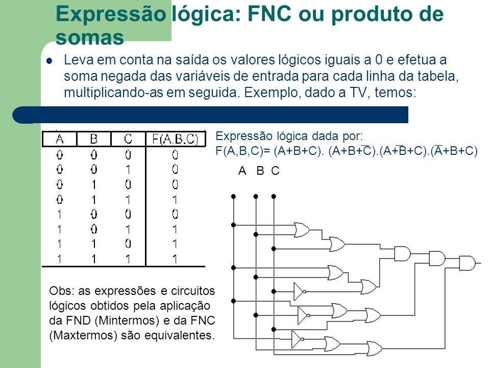Expressão lógica: FNC ou produto de somas