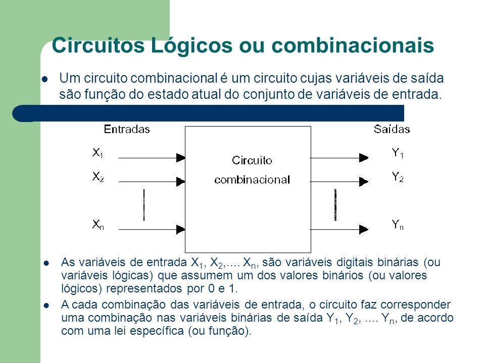 Circuitos Lógicos ou combinacionais