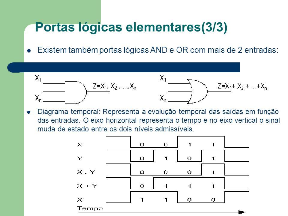 Portas lógicas elementares(3/3)