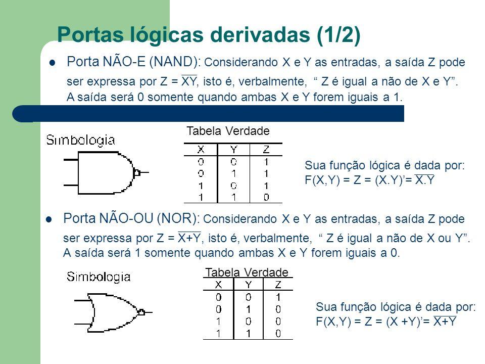 Portas lógicas derivadas (1/2)