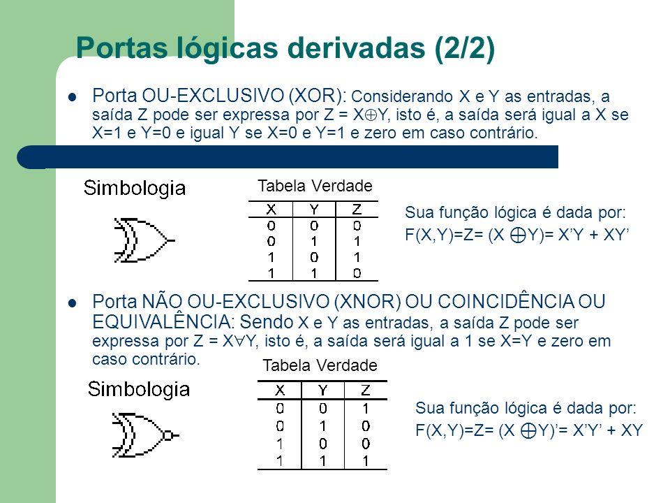 Portas lógicas derivadas (2/2)