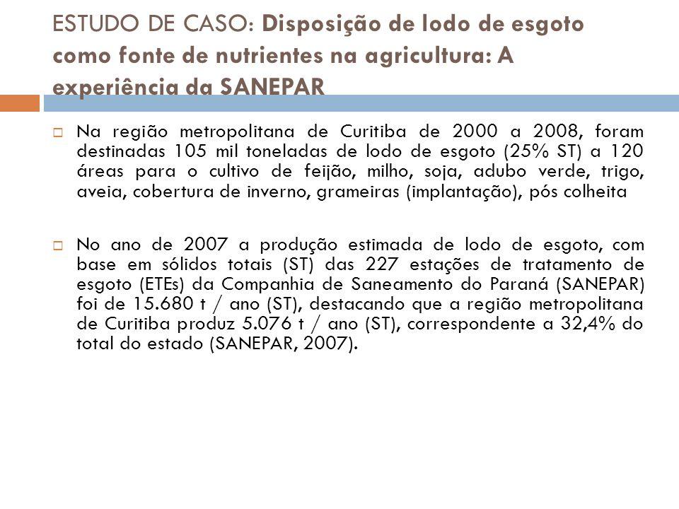 ESTUDO DE CASO: Disposição de lodo de esgoto como fonte de nutrientes na agricultura: A experiência da SANEPAR