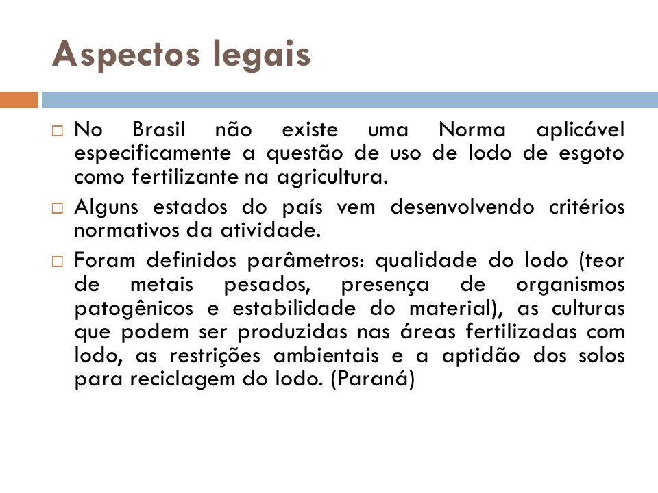 Aspectos legais No Brasil não existe uma Norma aplicável especificamente a questão de uso de lodo de esgoto como fertilizante na agricultura.