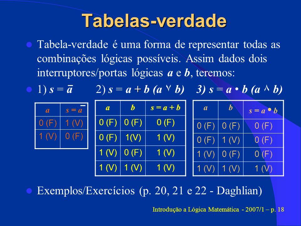 Introdução a Lógica Matemática - 2007/1 – p. 18