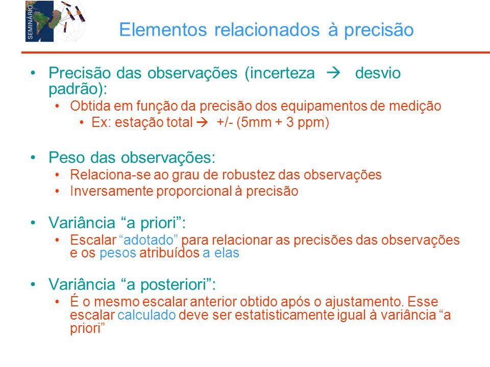 Elementos relacionados à precisão