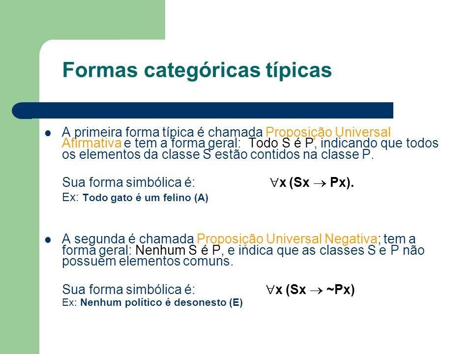 Formas categóricas típicas
