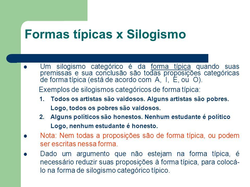 Formas típicas x Silogismo
