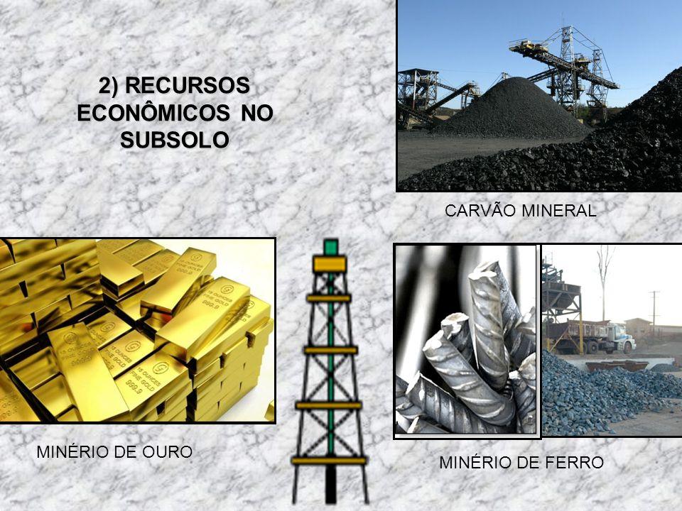 2) RECURSOS ECONÔMICOS NO SUBSOLO