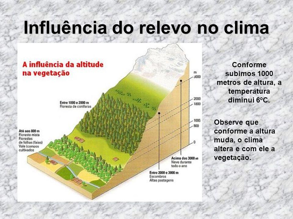 Influência do relevo no clima