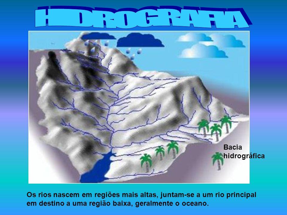 HIDROGRAFIA Bacia hidrográfica