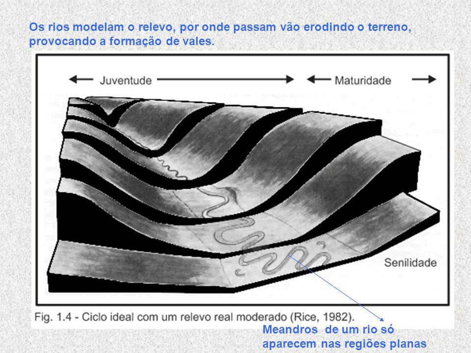 Os rios modelam o relevo, por onde passam vão erodindo o terreno, provocando a formação de vales.