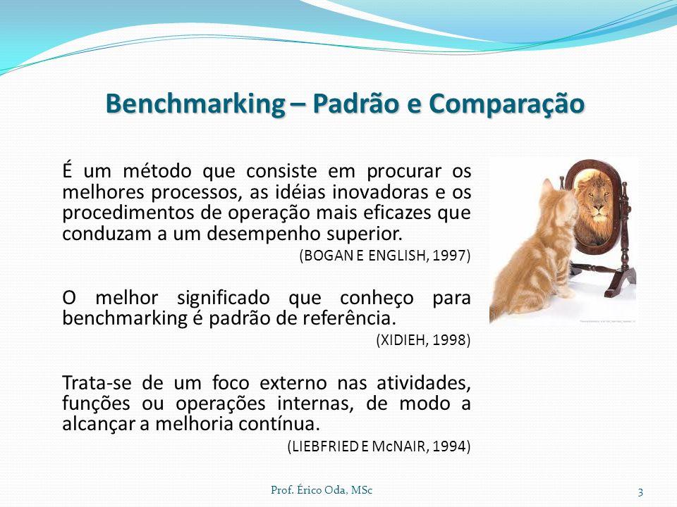 Benchmarking – Padrão e Comparação