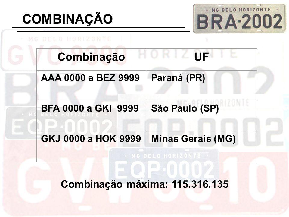COMBINAÇÃO Combinação UF Combinação máxima: 115.316.135