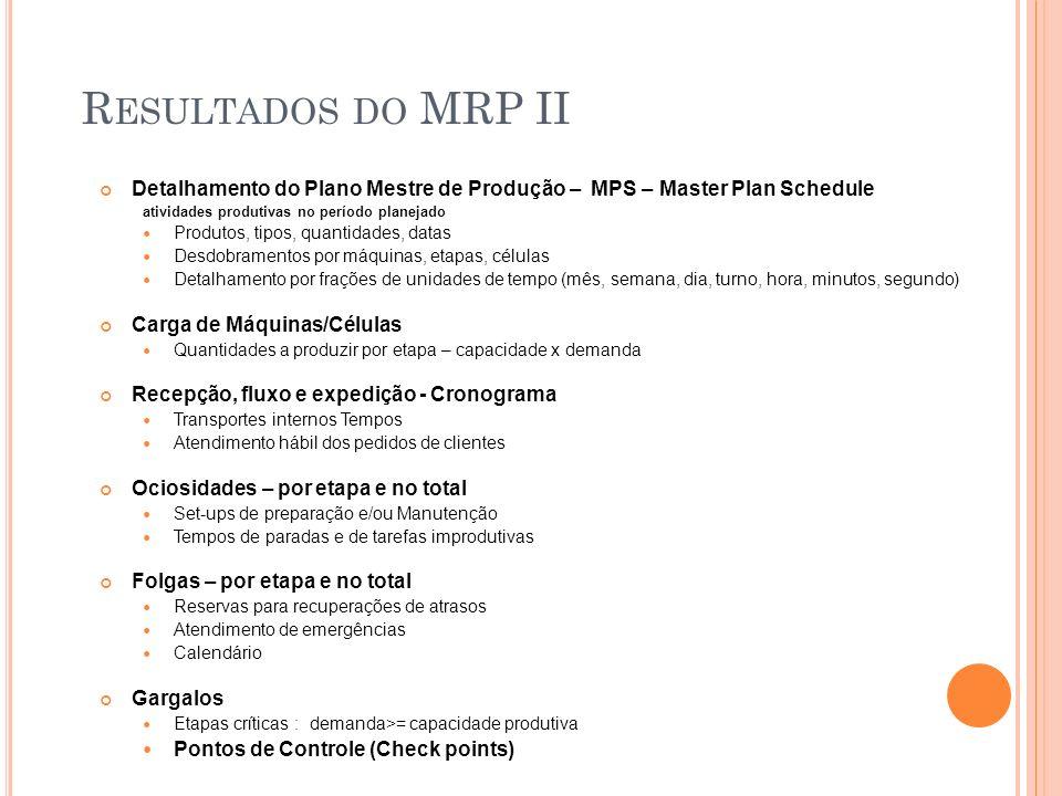 Resultados do MRP II Detalhamento do Plano Mestre de Produção – MPS – Master Plan Schedule. atividades produtivas no período planejado.