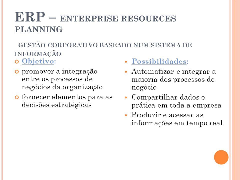 ERP – ENTERPRISE RESOURCES PLANNING GESTÃO CORPORATIVO BASEADO NUM SISTEMA DE INFORMAÇÃO