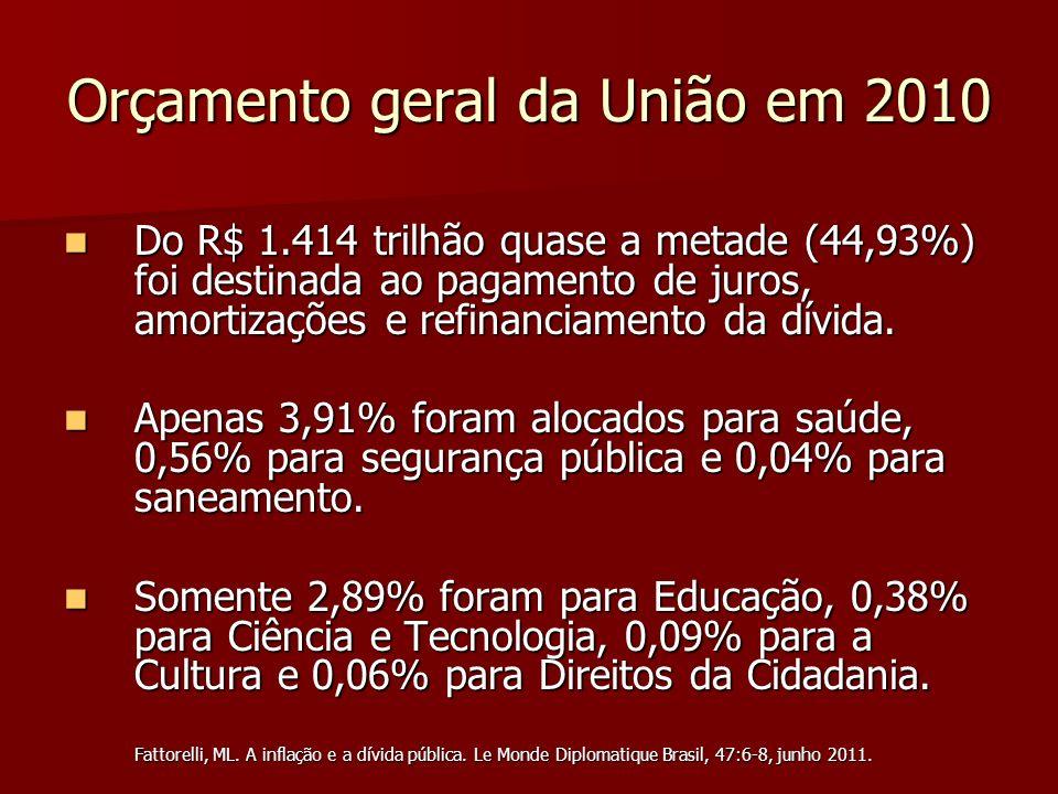 Orçamento geral da União em 2010