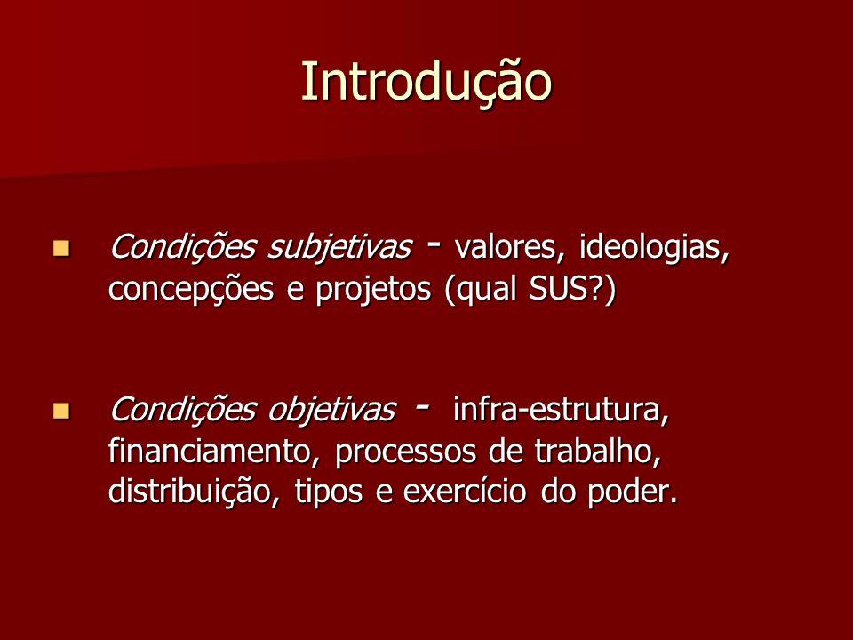 Introdução Condições subjetivas - valores, ideologias, concepções e projetos (qual SUS )