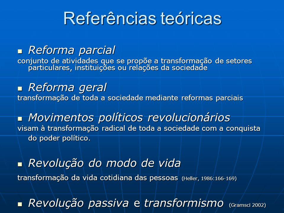 Referências teóricas Reforma parcial Reforma geral