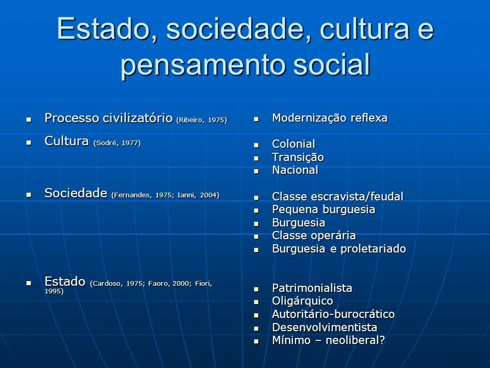 Estado, sociedade, cultura e pensamento social
