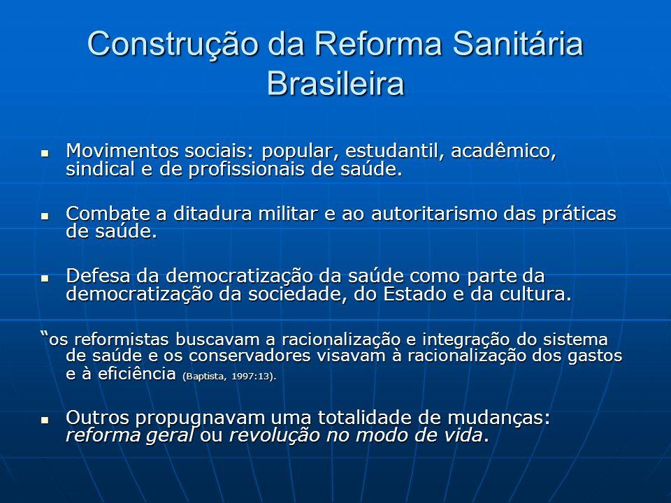 Construção da Reforma Sanitária Brasileira