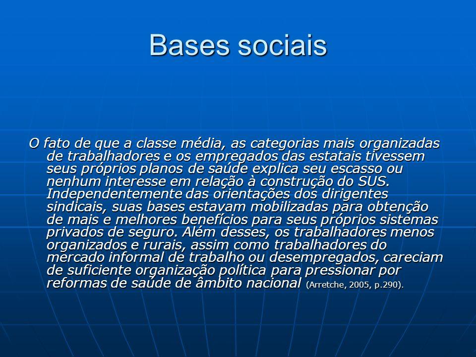 Bases sociais