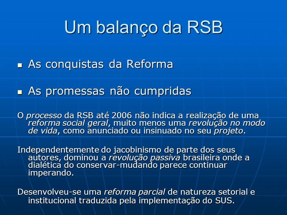 Um balanço da RSB As conquistas da Reforma As promessas não cumpridas