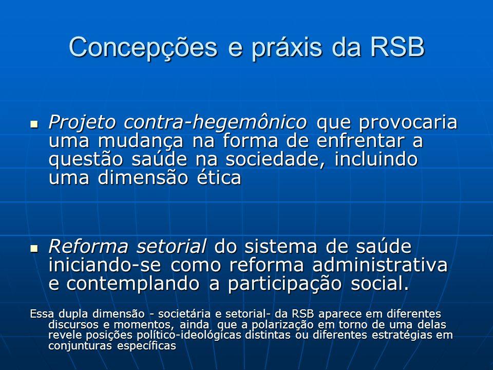 Concepções e práxis da RSB