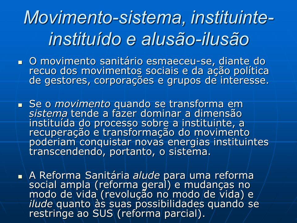 Movimento-sistema, instituinte-instituído e alusão-ilusão