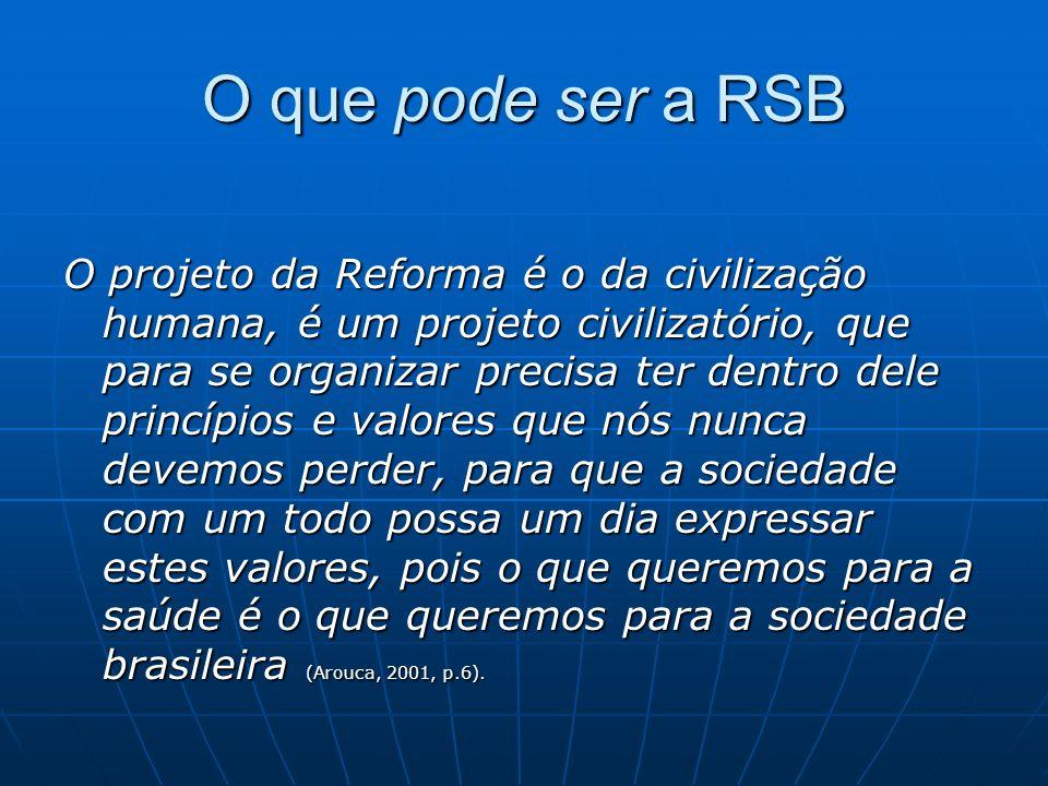 O que pode ser a RSB